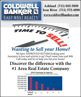 Discover the difference with the #1 Area Real Estate Company
