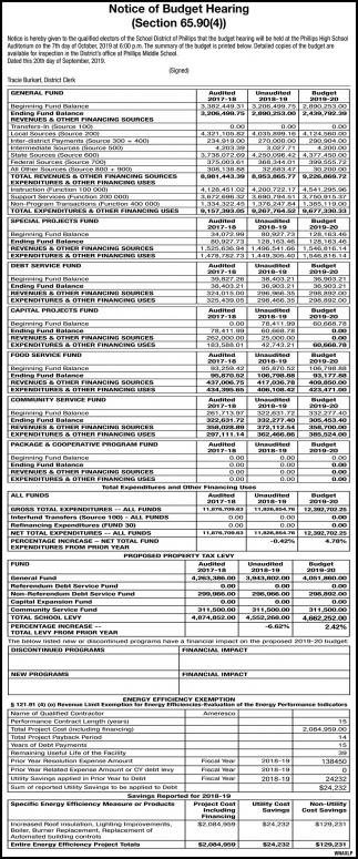 Notice of Budget Hearing