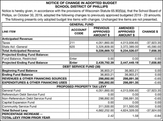 Notice to change in adopted budget